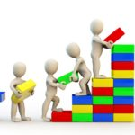 The 4 Pillars of Procurement For Small Businesses